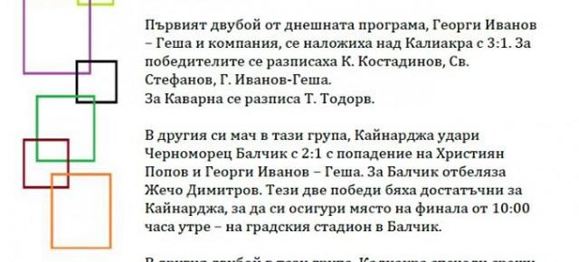 КАТЕГОРИЧЕН КАЙНАРДЖА СИ ОСИГУРИ ФИНАЛ В ТУРНИРА НА СОНИК СТАРТ
