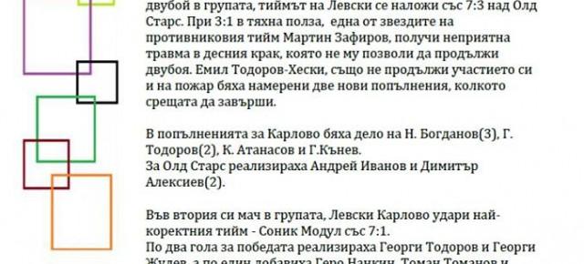 ЛЕВСКИ КАРЛОВО - КАЙНАРДЖА Е ФИНАЛЪТ В ТУРНИРА ЗА ВЕТЕРАНИ НА СОНИК СТАРТ